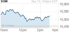 Dow Jones - Spetember 13